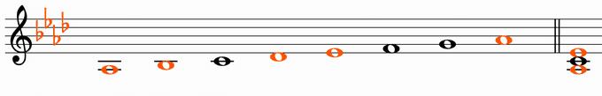 A♭メジャースケール楽譜