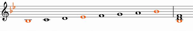 B♭メジャースケール楽譜