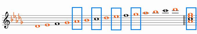 変ニ長調音階2オクターブと属七の和音A♭7