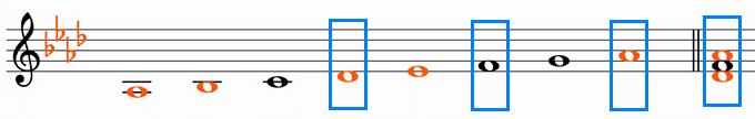 変イ長調音階とⅣの和音D♭
