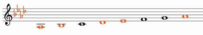 変イ長調音階の楽譜