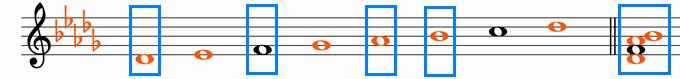 D♭メジャースケールとD♭6th 楽譜