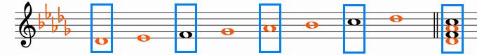 D♭メジャースケールとD♭M7 楽譜