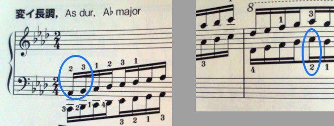 ハノンの変イ長調音階の指番号