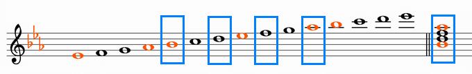 E♭メジャースケールと属和音B♭7(楽譜)