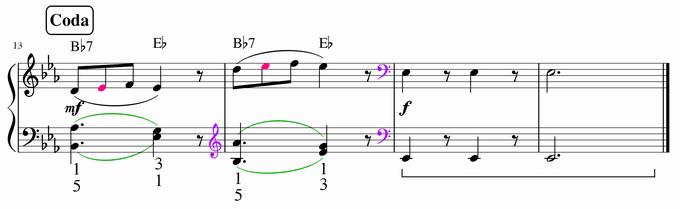bastien3-song-of-spring-last-fingering