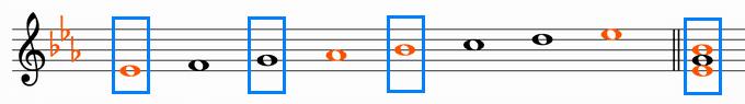 E♭メジャースケールと主和音E♭
