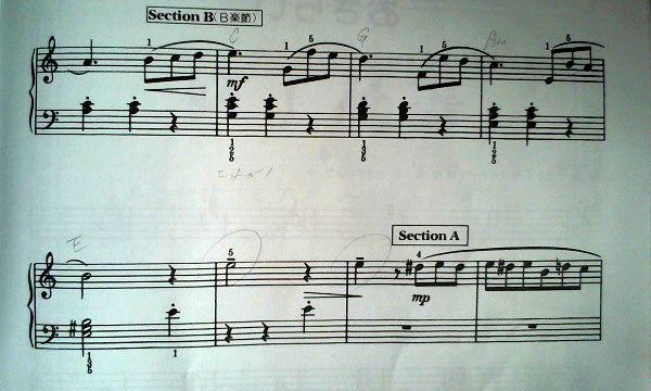 B楽節の4つのコード