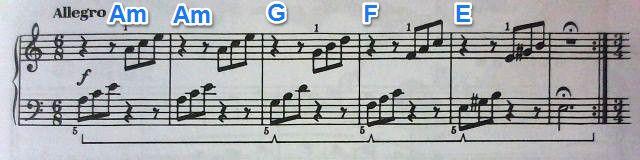 バスティン4「スペインのギター」のコード