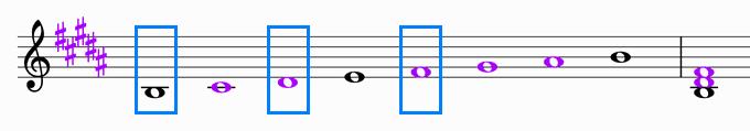 ロ長調音階とⅠの和音・B 楽譜