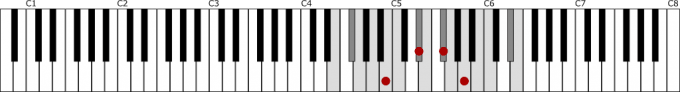 ホ短調和声的短音階2オクターブと属七の和音B7の鍵盤上の位置