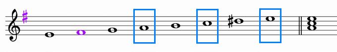 ホ短調和声的短音階と下属和音・Am