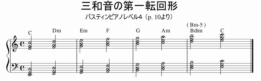 ダイアトニックコードの第一転回形