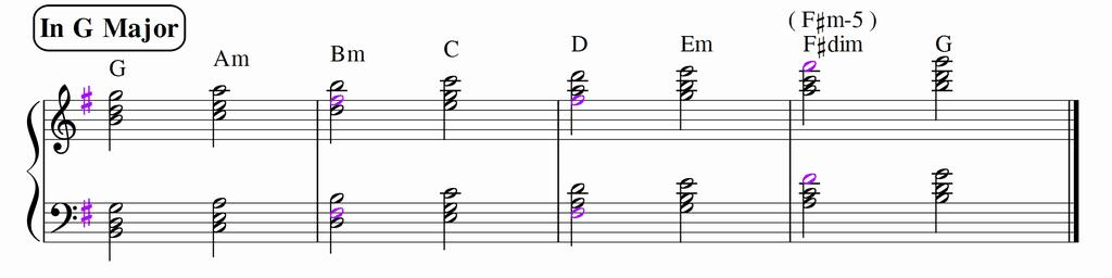 Gメージャー移調版 三和音の第一転回形