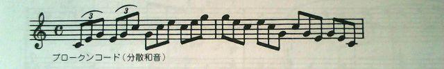 バスティンベーシックスピアノ4 転回形のおさらい ブロークンコード