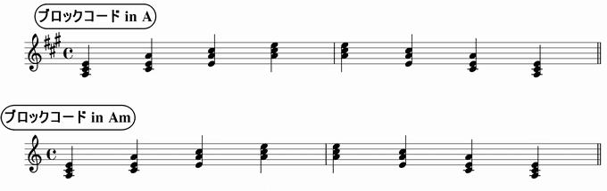 バスティンベーシックスピアノ4 転回形のおさらい 移調練習 ブロックコード in A & Am 楽譜