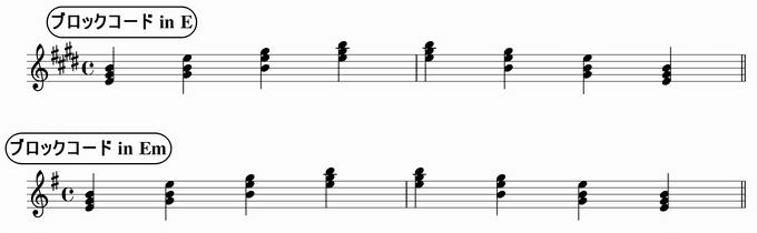 バスティンベーシックスピアノ4 転回形のおさらい 移調練習 ブロックコード in E & Em 楽譜