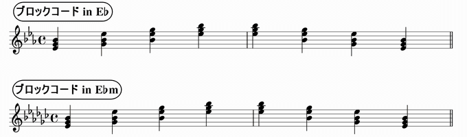 バスティンベーシックスピアノ4 転回形のおさらい 移調練習 ブロックコード in E♭ & E♭m 楽譜