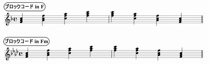 バスティンベーシックスピアノ4 転回形のおさらい 移調練習 ブロックコード in F & Fm 楽譜
