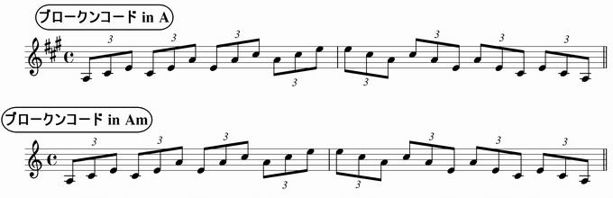バスティンベーシックスピアノ4 転回形のおさらい 移調練習 ブロークンコード三連符 in A & Am