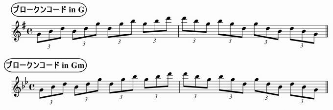 バスティンベーシックスピアノ4 転回形のおさらい 移調練習 ブロークンコード三連符 in G & Gm