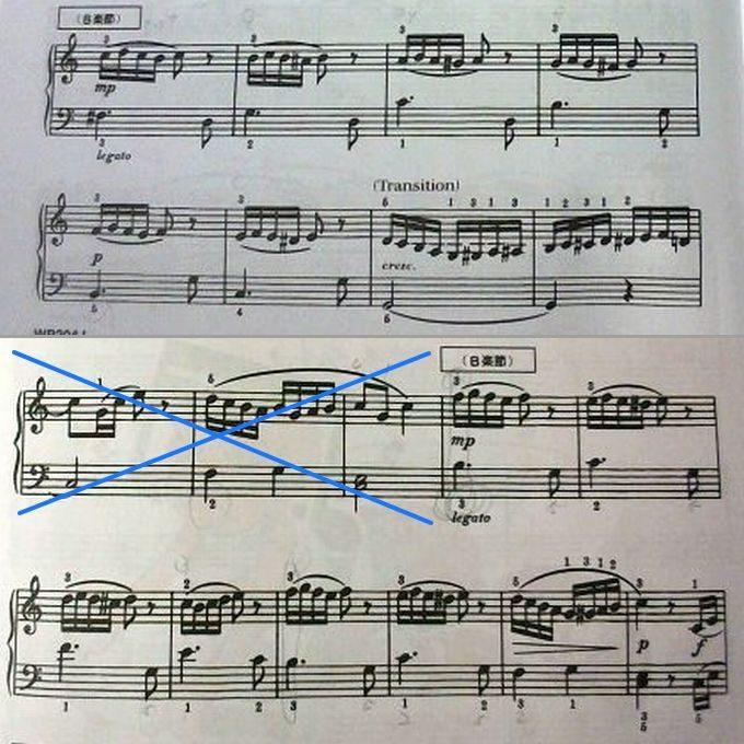 B楽節前半と後半で全然違うんですが・・・