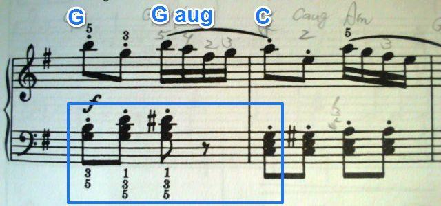 G→Gaug→C=Ⅰ→Ⅰaut→Ⅳ