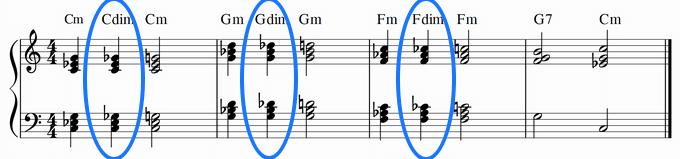 バスティン4 減三和音 予備練習