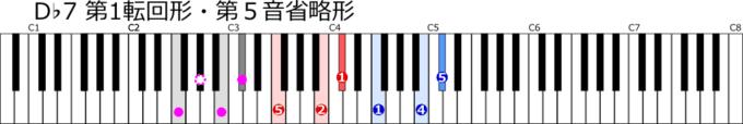 D♭7第1転回形・第5音省略形