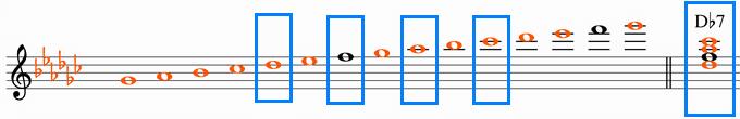 G♭メジャースケールと変ト長調の属七の和音D♭7 楽譜