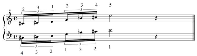 クロノ・トリガー「んっ!?」両手オクターブユニゾンバージョンの自分的運指